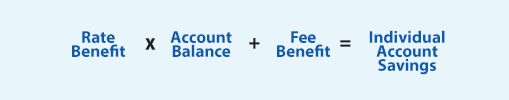 Rate Benefit times Account Balance times fee benefit equals Individual Account Savings